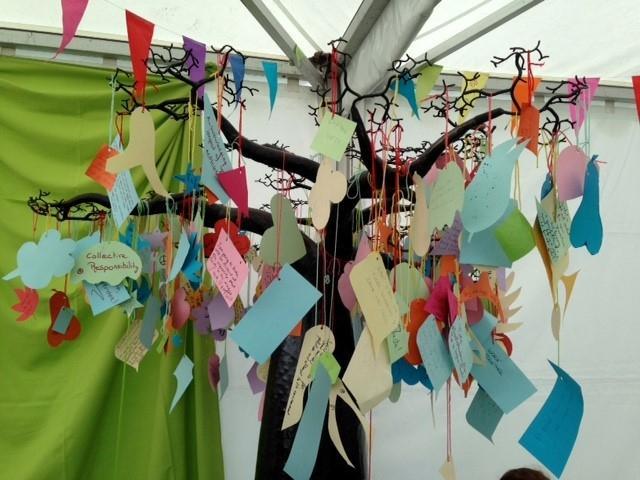 Ideenbaum Nachhaltigkeit