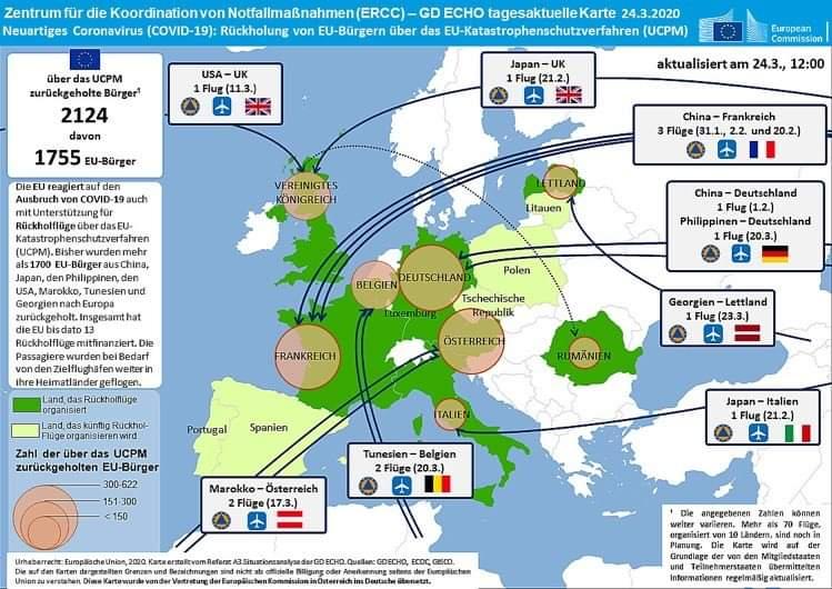 Die Rückholflüge  über  den EU-Mechanismus für Zivilschutz gehen weiter!