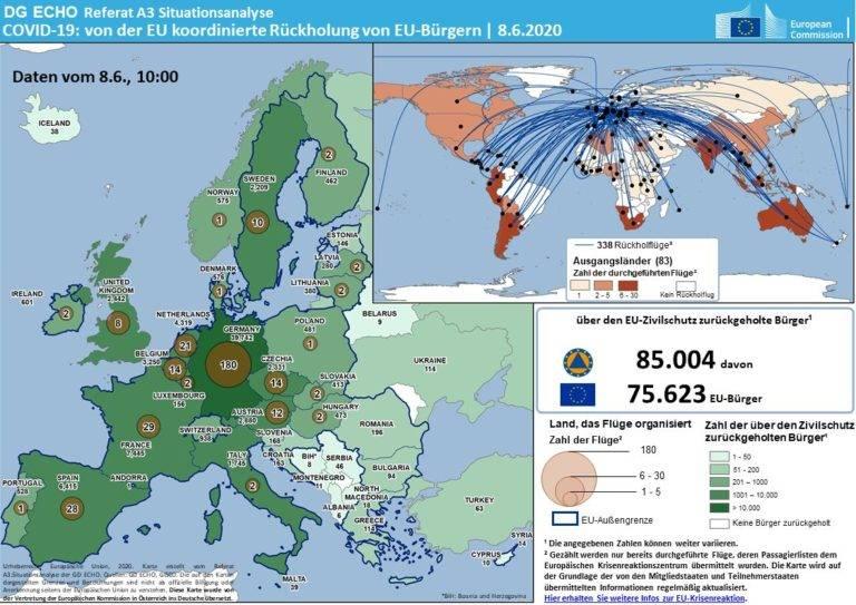 Von der EU koordinierte Rückholflüge: Stand: 8. Juni 2020