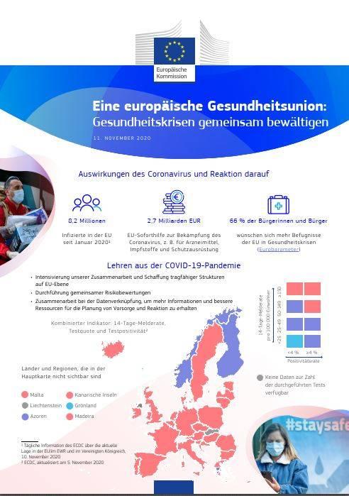 Eine europäische Gesundheitsunion: Gesundheitskrisen gemeinsam bewältigen