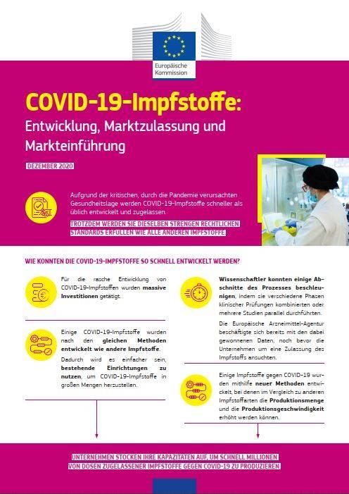 COVID-19-Impfstoffe: Entwicklung, Marktzulassung und Markteinführung