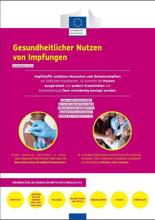 Gesundheitlicher Nutzen von Impfungen
