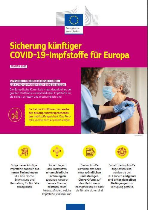 Sicherung künftiger COVID-19-Impfstoffe für Europa
