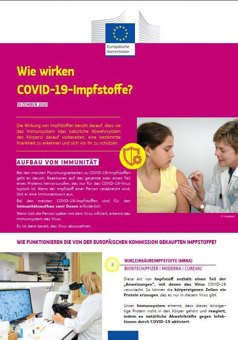 Wie wirken COVID-19-Impfstoffe?